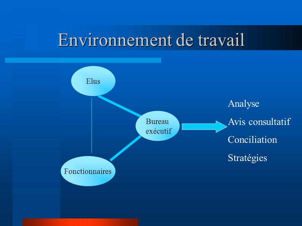 Environnement de travail Analyse Avis consultatif Conciliation Stratégies