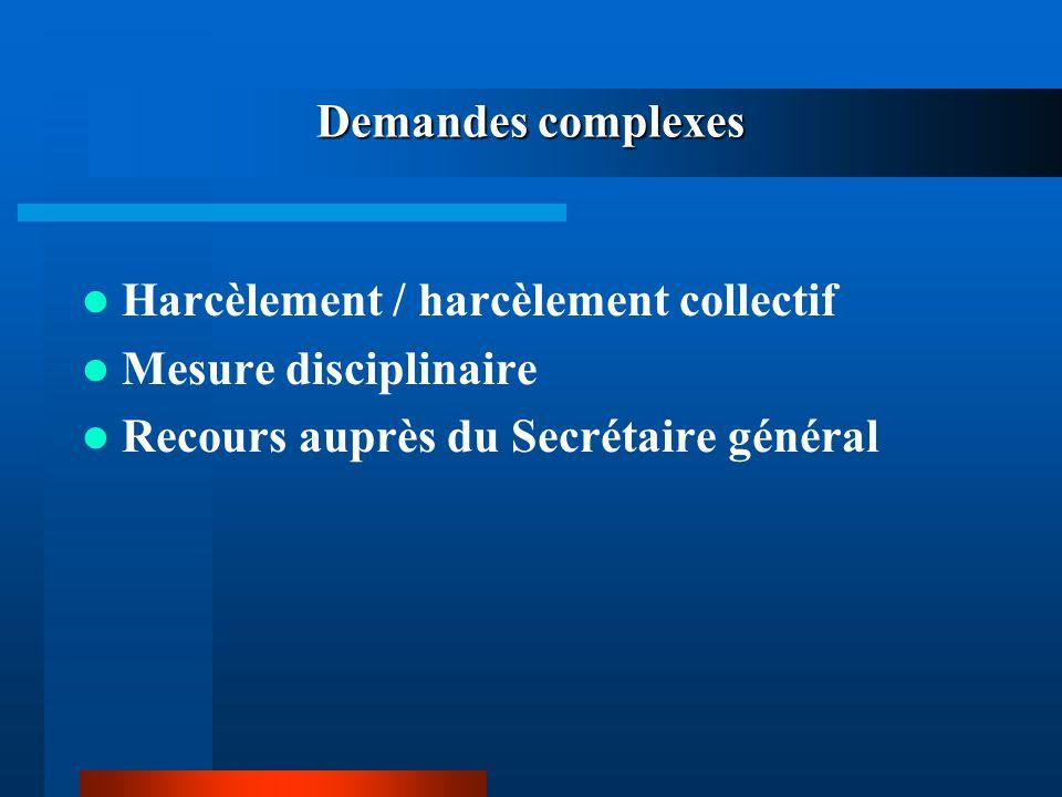 Demandes complexes Harcèlement / harcèlement collectif Mesure disciplinaire Recours auprès du Secrétaire général