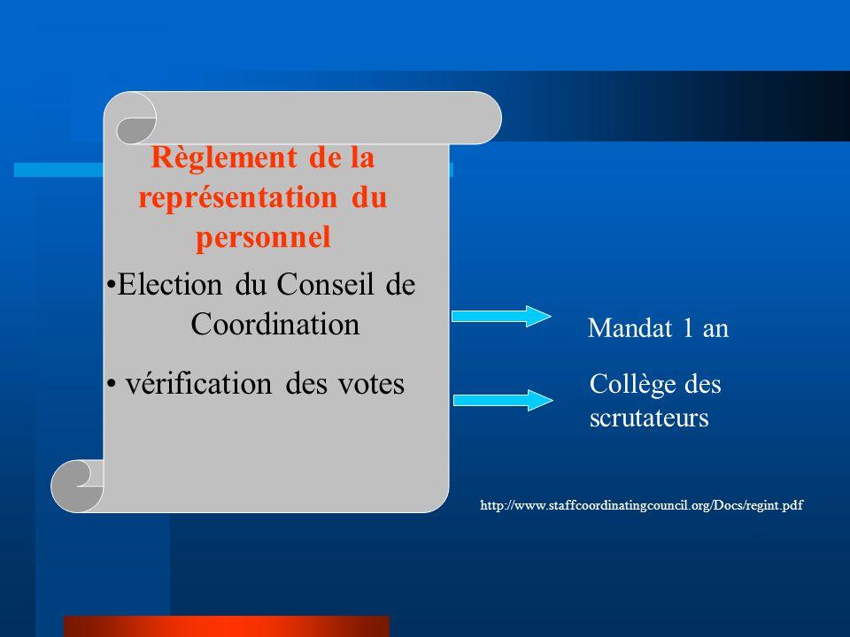 Règlement de la représentation du personnel Election du Conseil de Coordination vérification des votes Collège des scrutateurs Mandat 1 an http://www.staffcoordinatingcouncil.org/Docs/regint.pdf