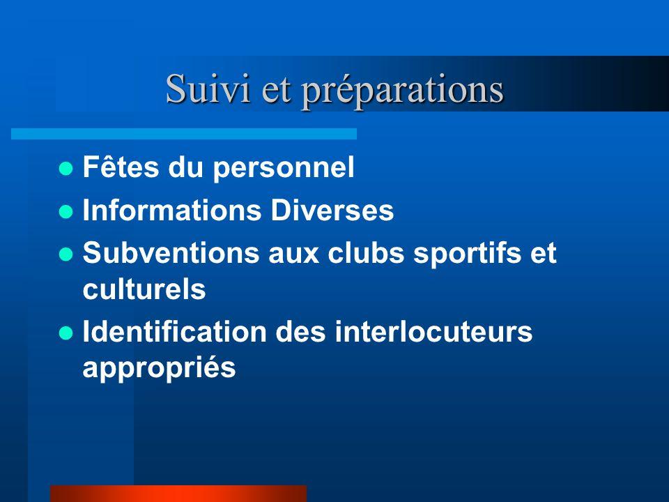 Suivi et préparations Fêtes du personnel Informations Diverses Subventions aux clubs sportifs et culturels Identification des interlocuteurs appropriés