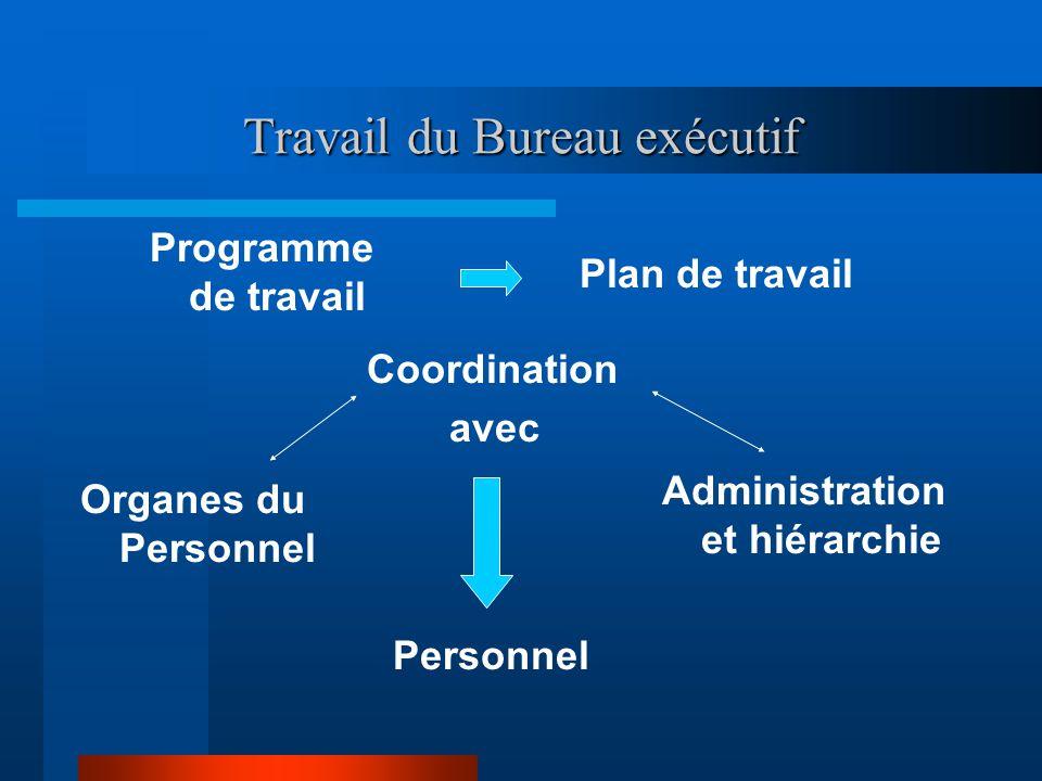 Travail du Bureau exécutif Plan de travail Programme de travail Coordination avec Organes du Personnel Administration et hiérarchie Personnel