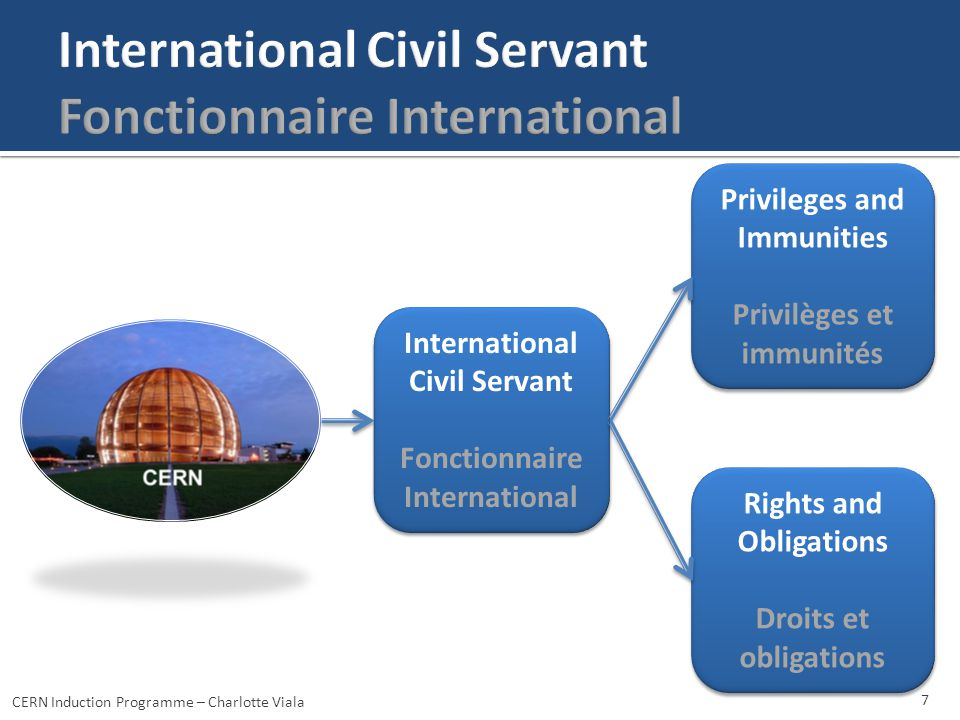 7 International Civil Servant Fonctionnaire International International Civil Servant Fonctionnaire International Privileges and Immunities Privilèges et immunités Privileges and Immunities Privilèges et immunités Rights and Obligations Droits et obligations Rights and Obligations Droits et obligations CERN Induction Programme – Charlotte Viala