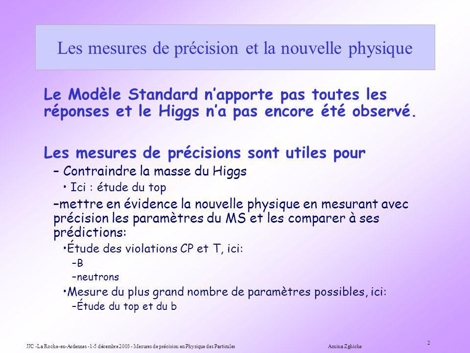 JJC -La Roche-en-Ardennes -1-5 décembre 2003 - Mesures de précision en Physique des Particules Amina Zghiche 2 Le Modèle Standard napporte pas toutes les réponses et le Higgs na pas encore été observé.