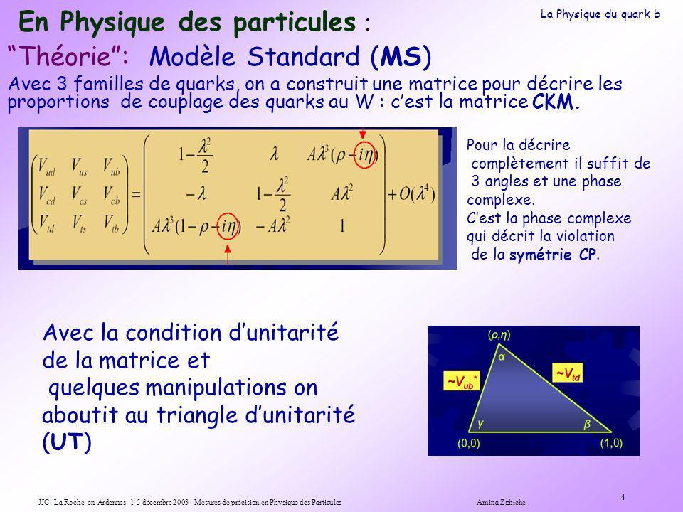 JJC -La Roche-en-Ardennes -1-5 décembre 2003 - Mesures de précision en Physique des Particules Amina Zghiche 4 En Physique des particules : Théorie: Modèle Standard (MS) Avec 3 familles de quarks, on a construit une matrice pour décrire les proportions de couplage des quarks au W : cest la matrice CKM.