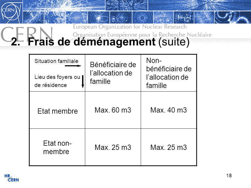 18 2.Frais de déménagement (suite) Situation familiale Lieu des foyers ou de résidence Bénéficiaire de lallocation de famille Non- bénéficiaire de lallocation de famille Etat membre Max.