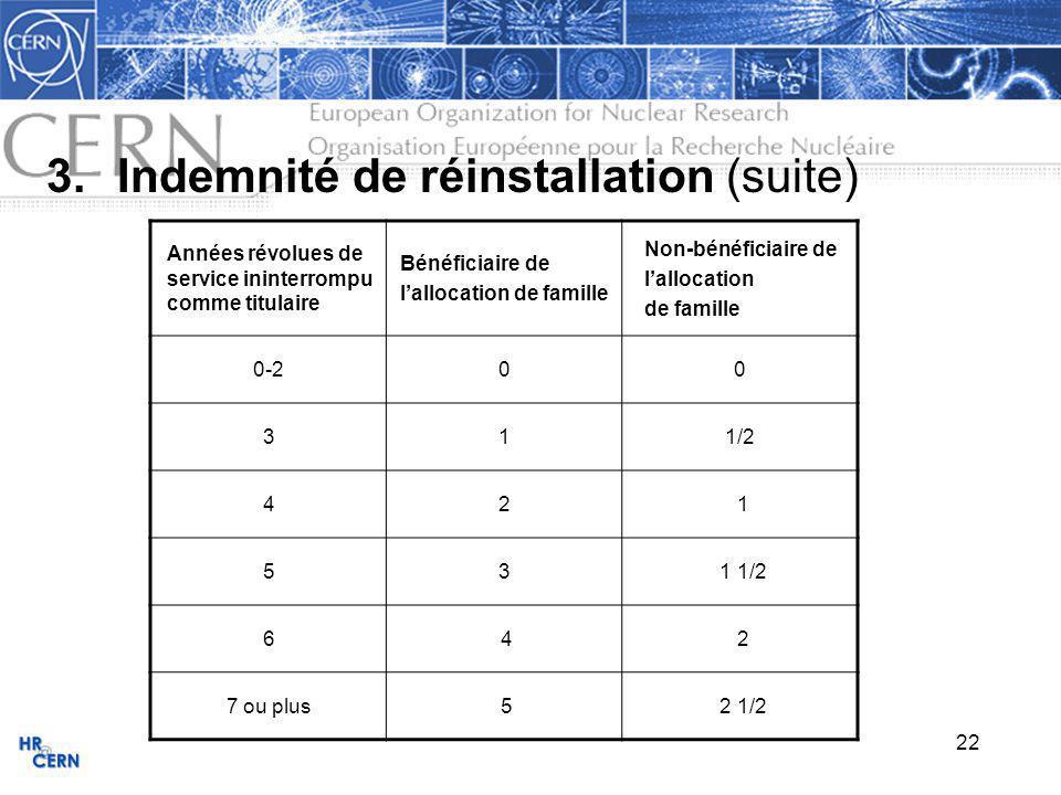 22 3.Indemnité de réinstallation (suite) Années révolues de service ininterrompu comme titulaire Bénéficiaire de lallocation de famille Non-bénéficiaire de lallocation de famille 0-200 311/2 42 1 53 1 1/2 6 4 2 7 ou plus 5 2 1/2
