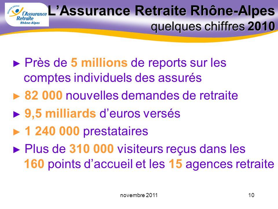 9novembre 2011 Agences CARSAT Ain et Haute Savoie Agence Retraite BOURG EN BRESSE Immeuble MSA, 15 av.
