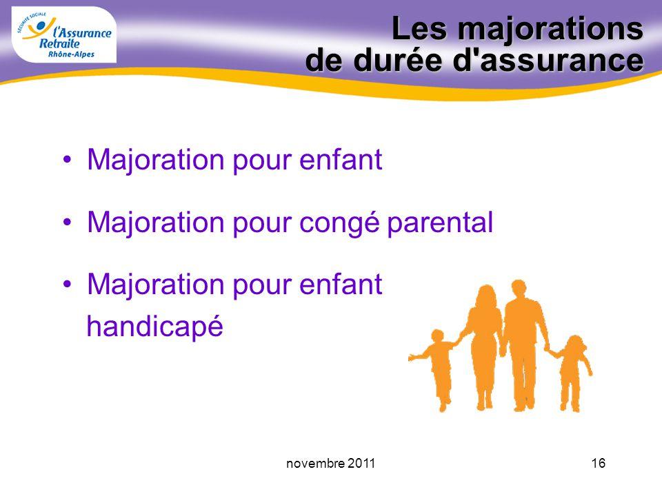 15novembre 2011 Les périodes assimilées 1 trimestre = 60 jours Maladie-Maternité- AT temporaire 3 mensualités Rente AT ( 66 %) Pension Invalidité 50 j