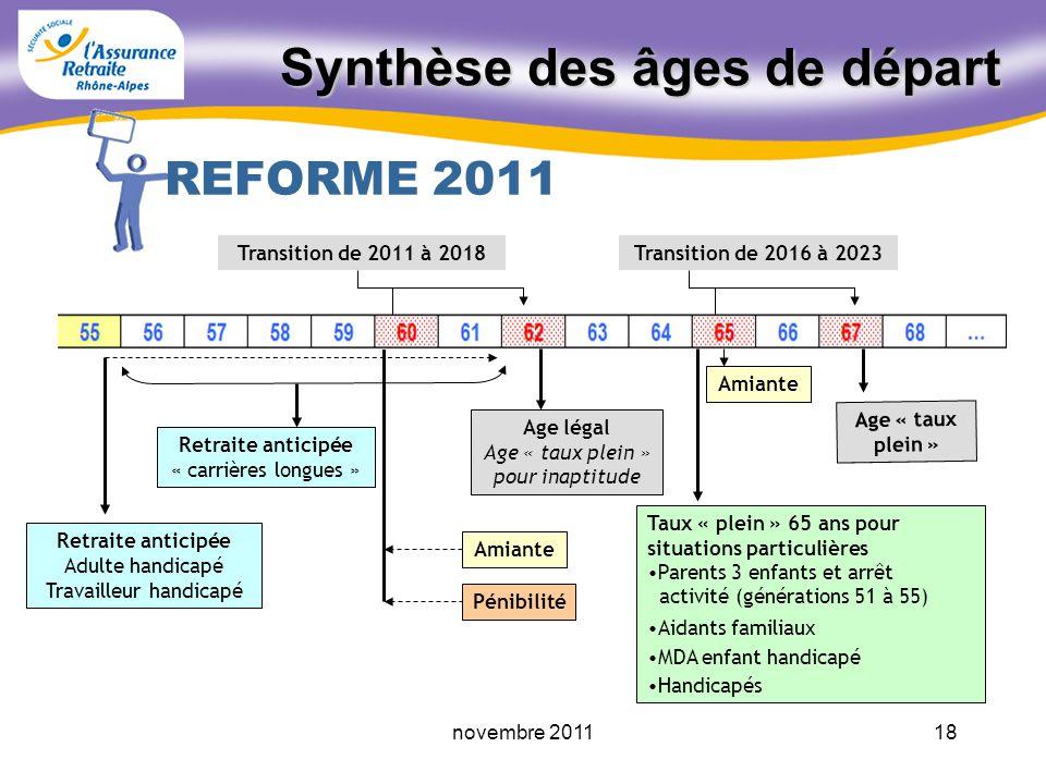 17novembre 2011 A savoir La retraite personnelle REFORME 2011
