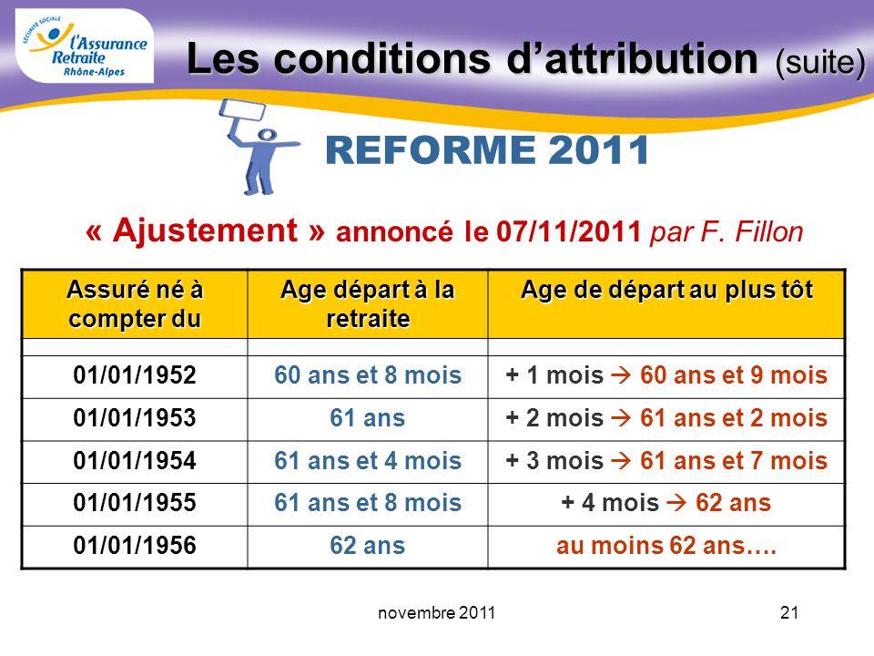 20novembre 2011 Les conditions dattribution (suite) Depuis le 1er juillet 2011 Assuré né à compter du Age départ à la retraite Départ à la retraite au
