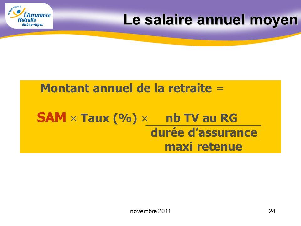23novembre 2011 Le calcul de la retraite Salaire Annuel Moyen (SAM) Taux applicable à ce SAM (%) Nombre de trimestres validés au régime général Montan