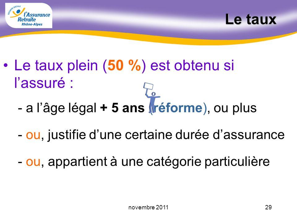 28novembre 2011 Le taux Montant annuel de la retraite = SAM Taux (%) nb TV au RG durée dassurance maxi retenue