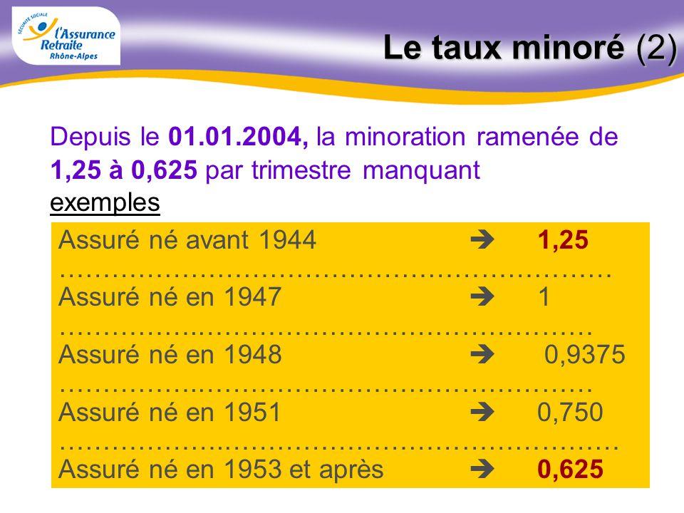 32novembre 2011 Le taux minoré (1) Si le droit au taux plein nest pas ouvert, une minoration est calculée : soit, nombre de trimestres séparant lâge d