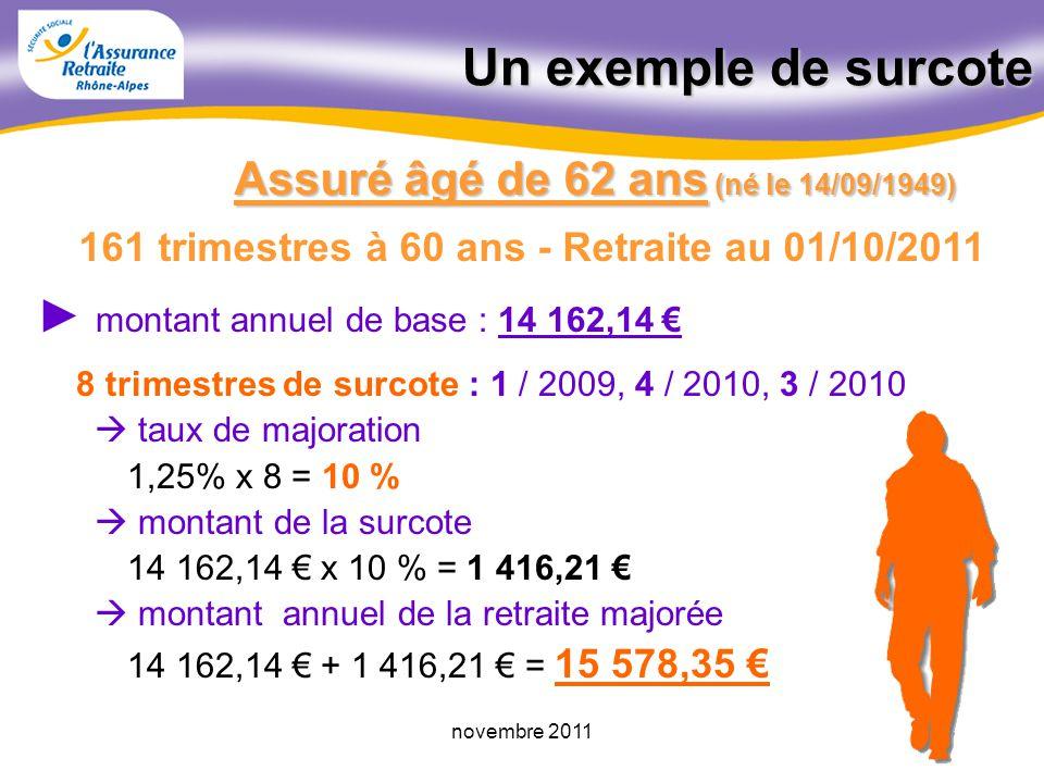 42novembre 2011 La surcote (2) 1,25 % par trimestre cotisé Trimestres accomplis depuis le 01/01/2009