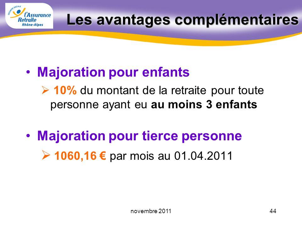 43novembre 2011 Un exemple de surcote montant annuel de base : 14 162,14 8 trimestres de surcote : 1 / 2009, 4 / 2010, 3 / 2010 taux de majoration 1,2