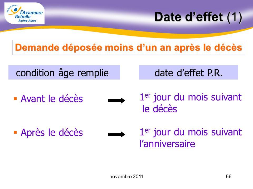 55novembre 2011 Condition de mariage Le demandeur doit avoir été marié avec l assuré décédé