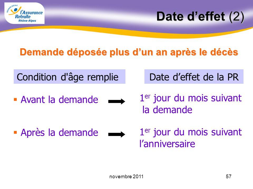 56novembre 2011 Avant le décès 1 er jour du mois suivant le décès Après le décès 1 er jour du mois suivant lanniversaire condition âge rempliedate deffet P.R.