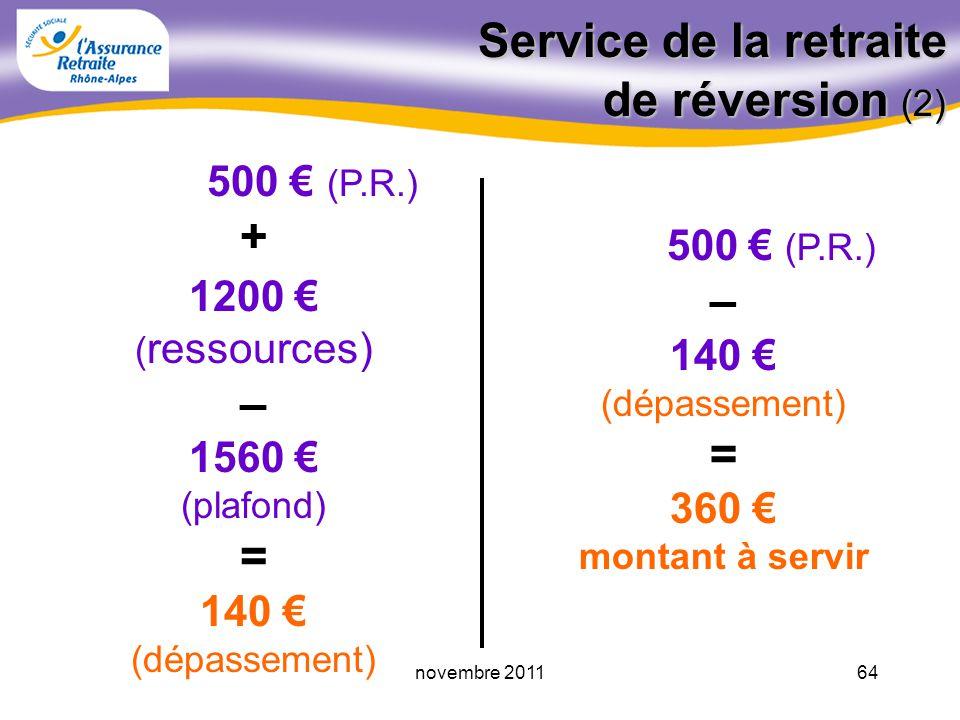 63novembre 2011 Retraite de réversion + ressources – plafond = dépassement Retraite de réversion – dépassement = montant à servir Service de la retraite de réversion (1) Service de la retraite de réversion (1)