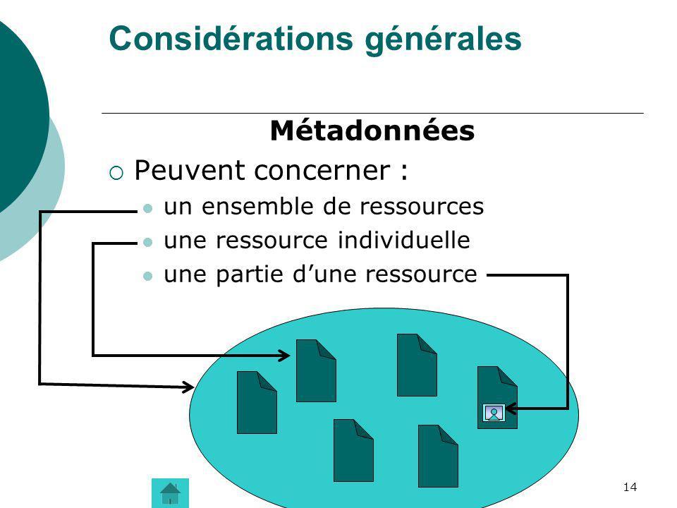 14 Considérations générales Métadonnées Peuvent concerner : un ensemble de ressources une ressource individuelle une partie dune ressource