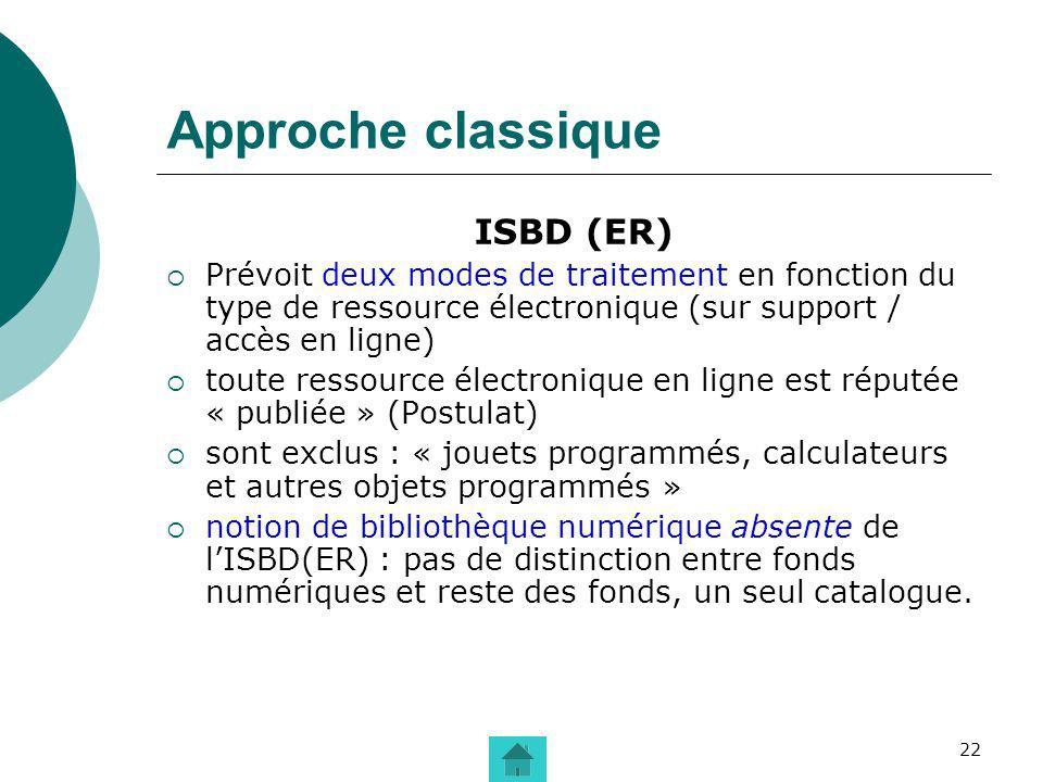 22 Approche classique ISBD (ER) Prévoit deux modes de traitement en fonction du type de ressource électronique (sur support / accès en ligne) toute re