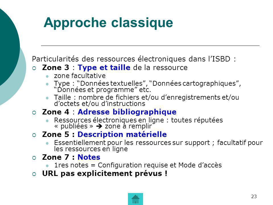 23 Approche classique Particularités des ressources électroniques dans lISBD : Zone 3 : Type et taille de la ressource zone facultative Type : Données