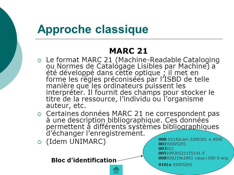 25 Approche classique MARC 21 Le format MARC 21 (Machine-Readable Cataloging ou Normes de Catalogage Lisibles par Machine) a été développé dans cette