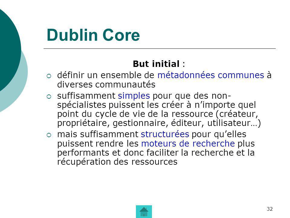 32 Dublin Core But initial : définir un ensemble de métadonnées communes à diverses communautés suffisamment simples pour que des non- spécialistes pu