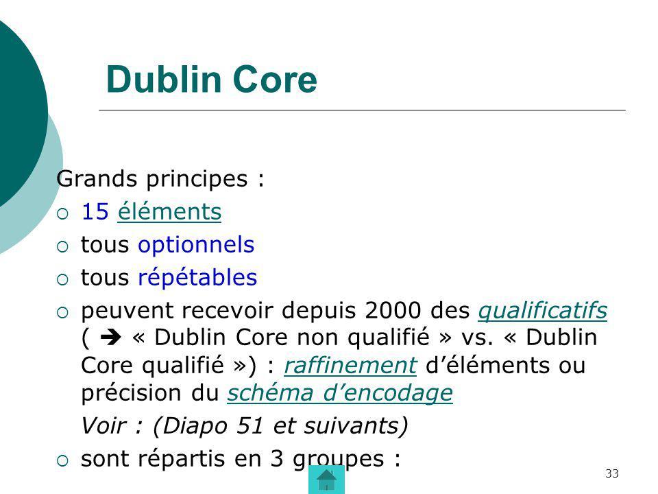 33 Dublin Core Grands principes : 15 élémentséléments tous optionnels tous répétables peuvent recevoir depuis 2000 des qualificatifs ( « Dublin Core n