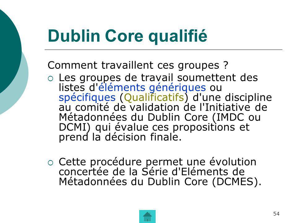 54 Dublin Core qualifié Comment travaillent ces groupes ? Les groupes de travail soumettent des listes d'éléments génériques ou spécifiques (Qualifica