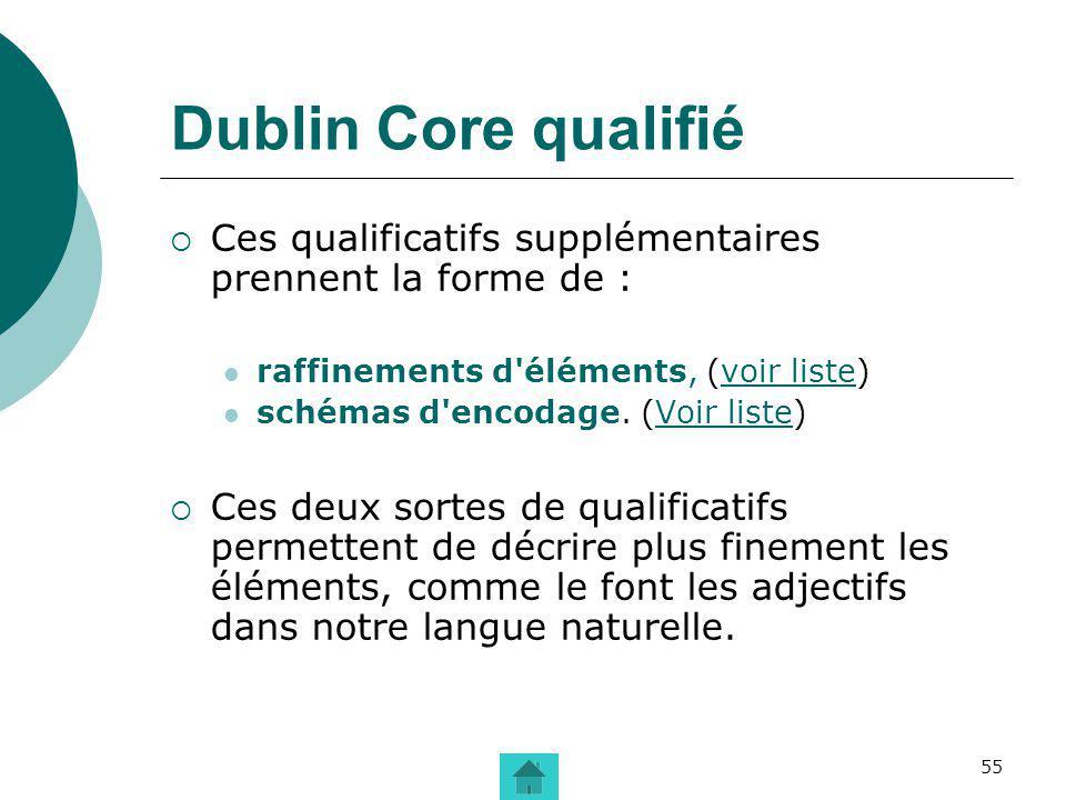 55 Dublin Core qualifié Ces qualificatifs supplémentaires prennent la forme de : raffinements d'éléments, (voir liste)voir liste schémas d'encodage. (