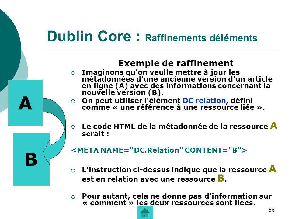 56 Dublin Core : Raffinements déléments Exemple de raffinement Imaginons quon veulle mettre à jour les métadonnées d'une ancienne version d'un article