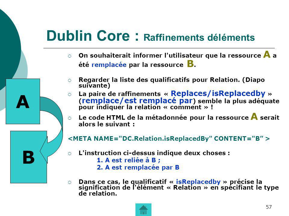 57 Dublin Core : Raffinements déléments On souhaiterait informer l'utilisateur que la ressource A a été remplacée par la ressource B. Regarder la list