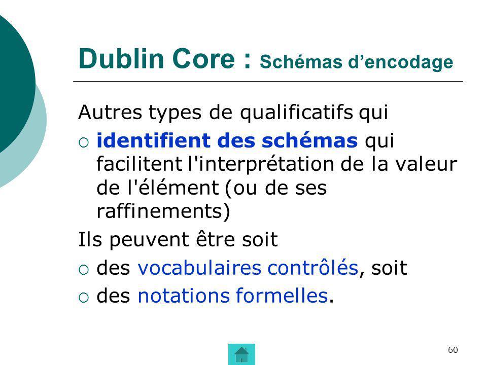 60 Dublin Core : Schémas dencodage Autres types de qualificatifs qui identifient des schémas qui facilitent l'interprétation de la valeur de l'élément