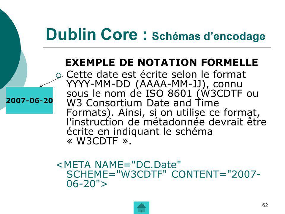 62 Dublin Core : Schémas dencodage EXEMPLE DE NOTATION FORMELLE Cette date est écrite selon le format YYYY-MM-DD (AAAA-MM-JJ), connu sous le nom de IS