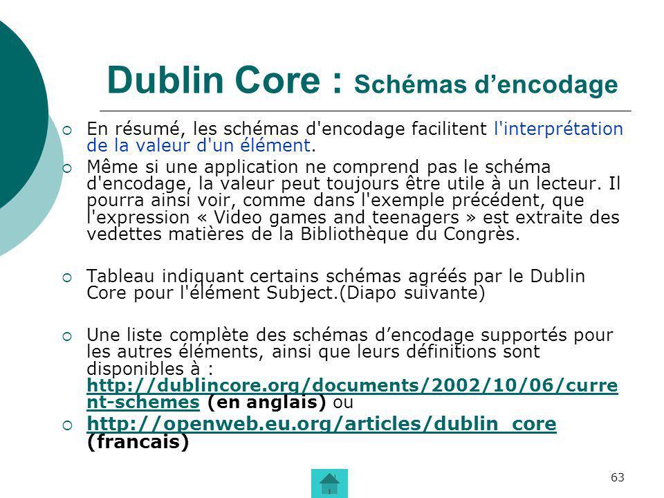 63 Dublin Core : Schémas dencodage En résumé, les schémas d'encodage facilitent l'interprétation de la valeur d'un élément. Même si une application ne