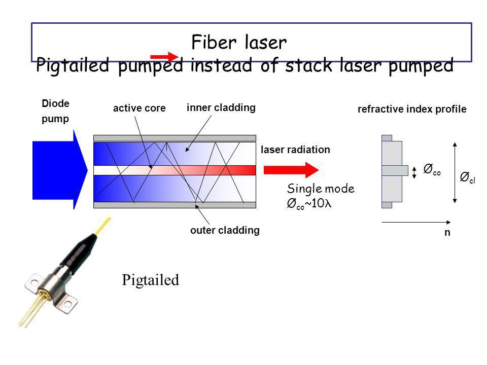 inner cladding outer cladding active core Diode pump laser radiation refractive index profile n Fiber laser Pigtailed pumped instead of stack laser pu