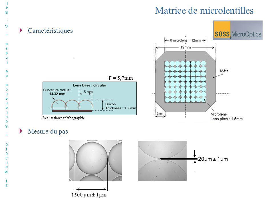 31 Mai2010 – Soutenance de thèse – C. Bellanger31 Mai2010 – Soutenance de thèse – C. Bellanger Matrice de microlentilles F = 5,7mm Caractéristiques 20