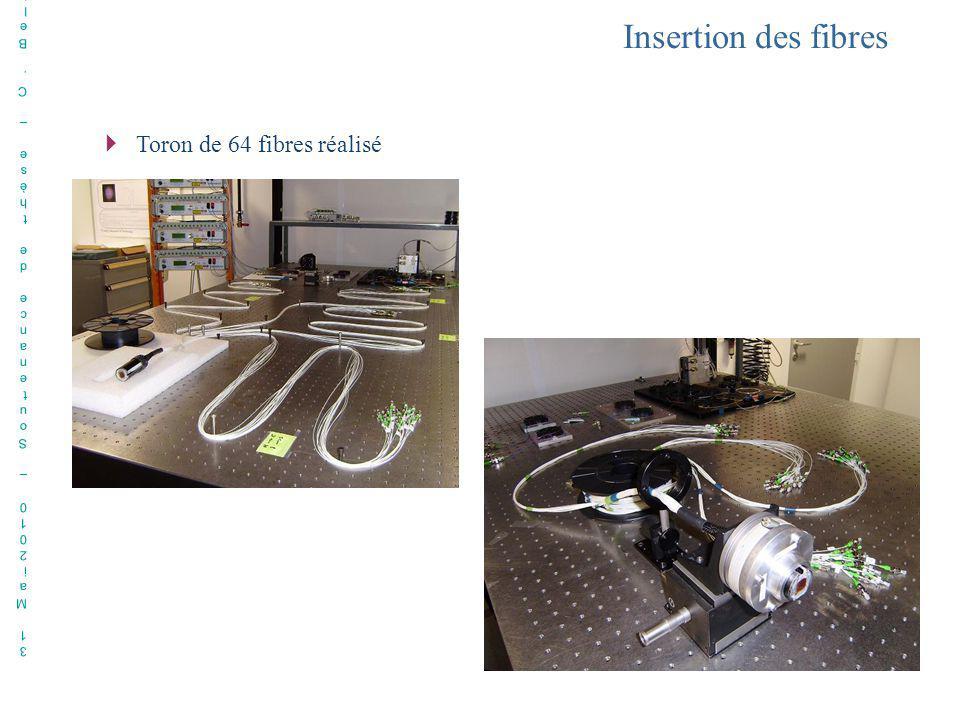 31 Mai2010 – Soutenance de thèse – C. Bellanger31 Mai2010 – Soutenance de thèse – C. Bellanger Insertion des fibres Toron de 64 fibres réalisé