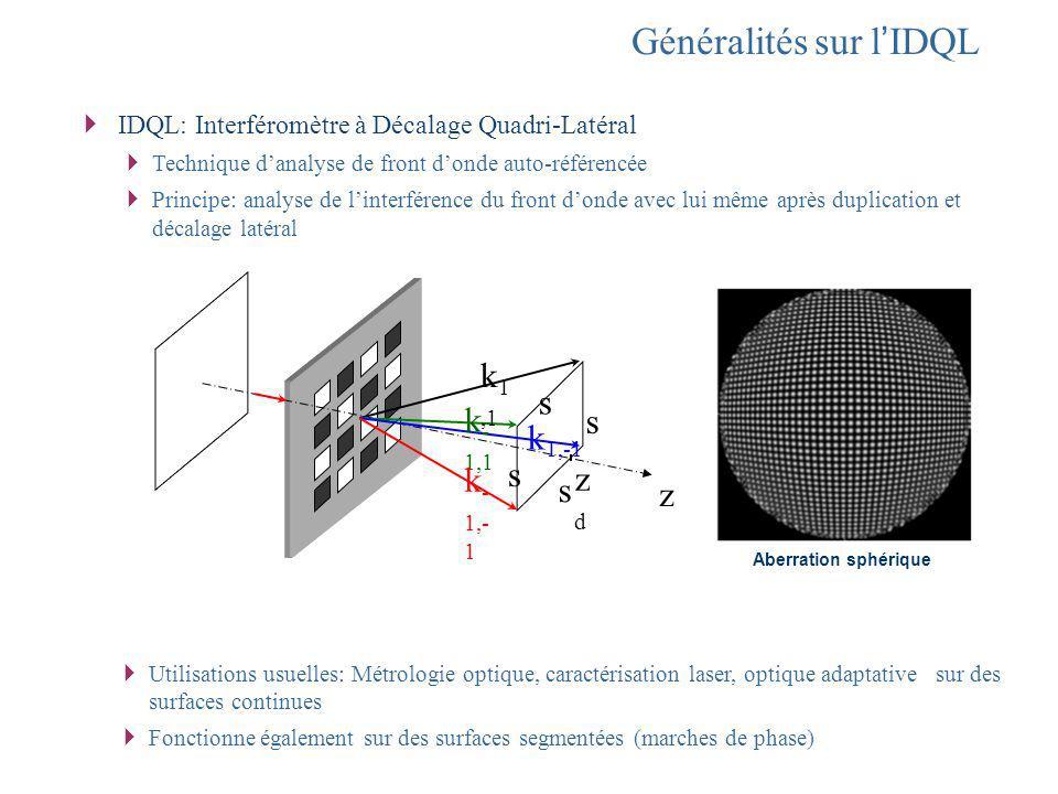 Généralités sur lIDQL IDQL: Interféromètre à Décalage Quadri-Latéral Technique danalyse de front donde auto-référencée Principe: analyse de linterfére