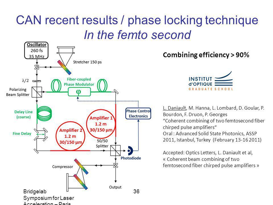 Bridgelab Symposium for Laser Acceleration – Paris, January 14, 2011 – Matthieu Somekh 36 CAN recent results / phase locking technique In the femto se