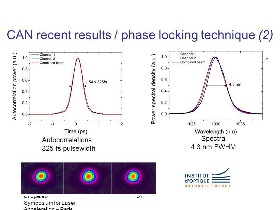 Bridgelab Symposium for Laser Acceleration – Paris, January 14, 2011 – Matthieu Somekh 37 Autocorrelations 325 fs pulsewidth Spectra 4.3 nm FWHM CAN r