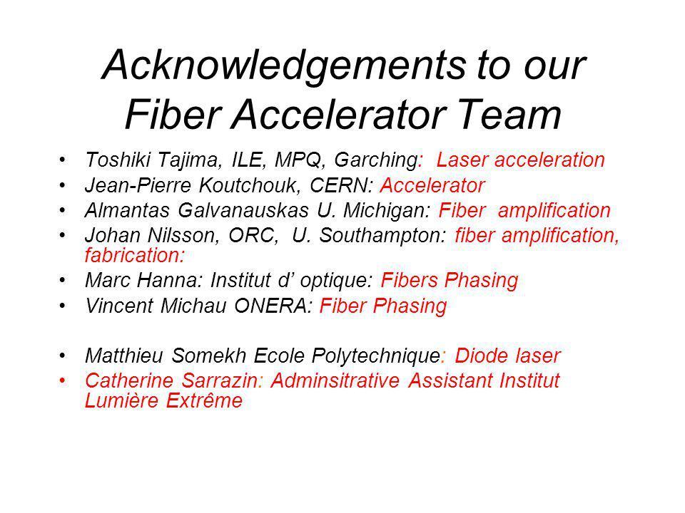 Acknowledgements to our Fiber Accelerator Team Toshiki Tajima, ILE, MPQ, Garching: Laser acceleration Jean-Pierre Koutchouk, CERN: Accelerator Almanta