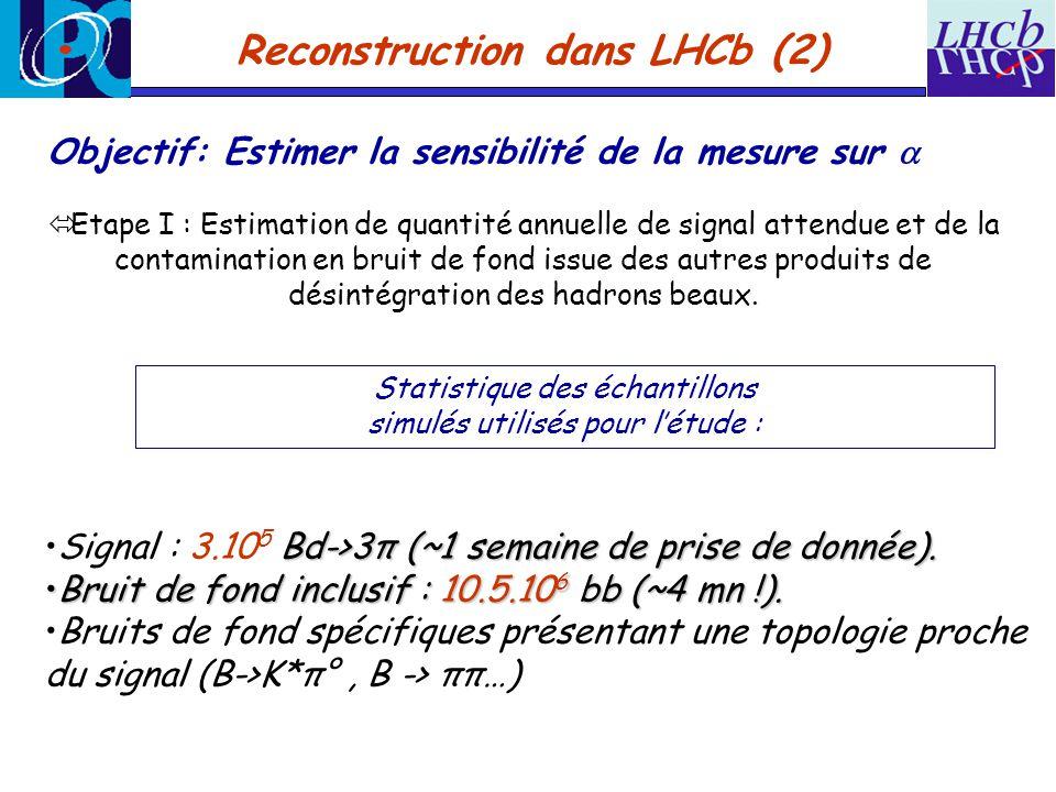 Reconstruction dans LHCb (2) Objectif: Estimer la sensibilité de la mesure sur Etape I : Estimation de quantité annuelle de signal attendue et de la contamination en bruit de fond issue des autres produits de désintégration des hadrons beaux.