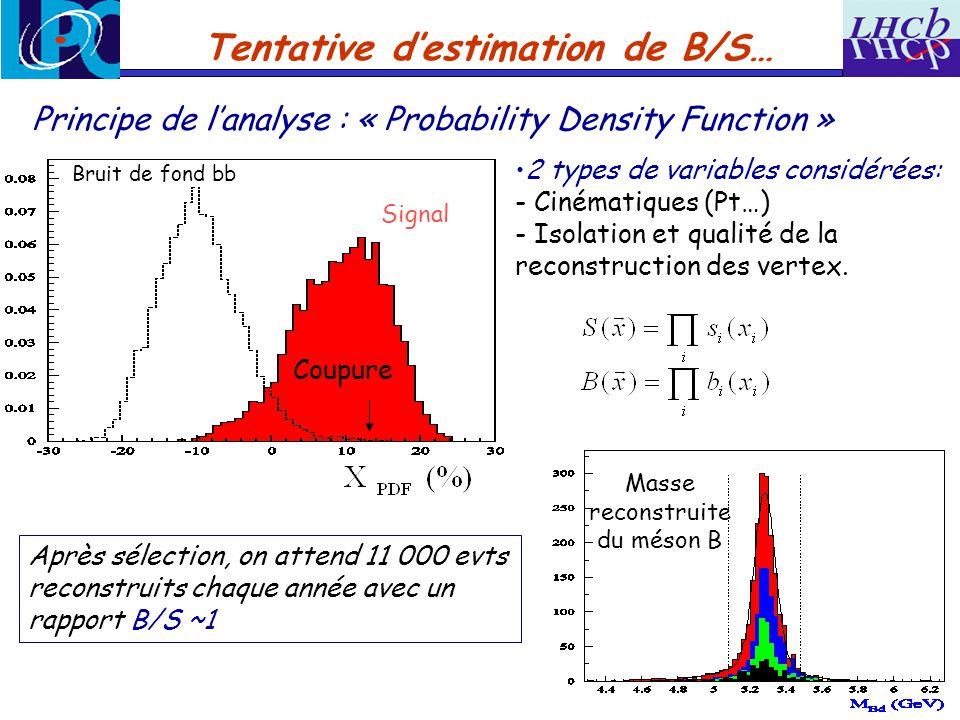 Tentative destimation de B/S… Masse reconstruite du méson B Signal Bruit de fond bb Principe de lanalyse : « Probability Density Function » 2 types de variables considérées: - Cinématiques (Pt…) - Isolation et qualité de la reconstruction des vertex.