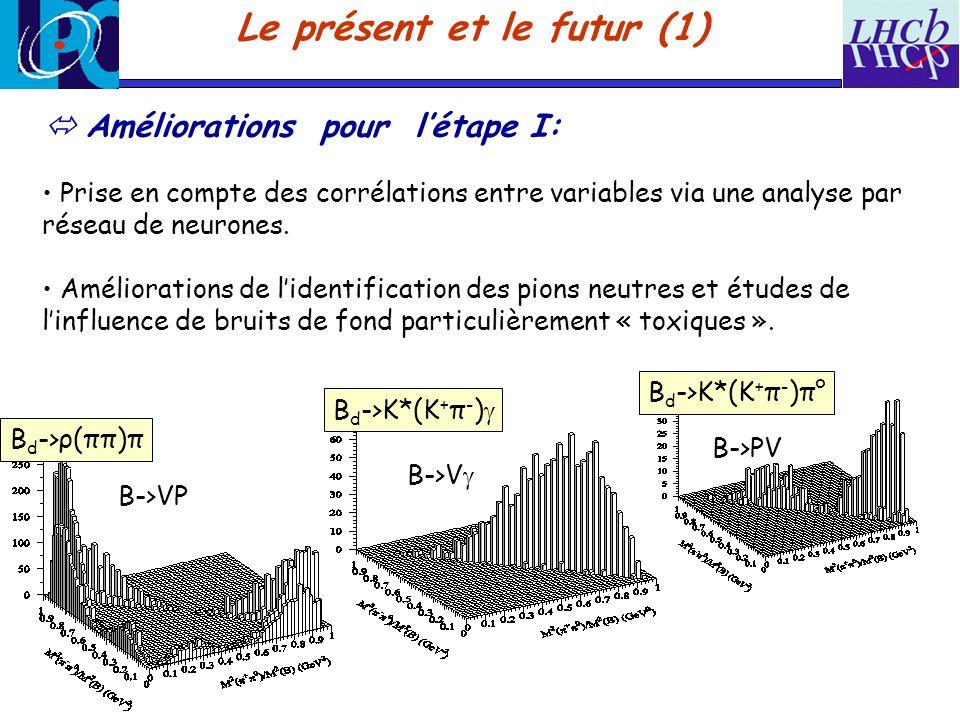 Le présent et le futur (1) Améliorations pour létape I: Prise en compte des corrélations entre variables via une analyse par réseau de neurones. Améli