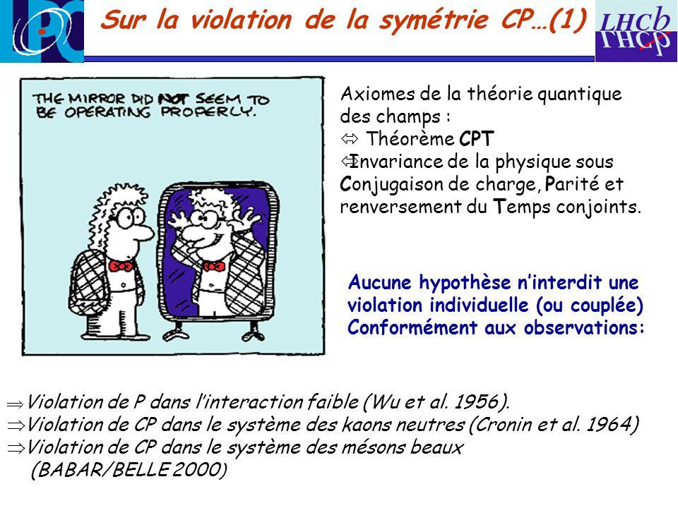 Sur la violation de la symétrie CP…(1) Axiomes de la théorie quantique des champs : Théorème CPT Invariance de la physique sous Conjugaison de charge, Parité et renversement du Temps conjoints.