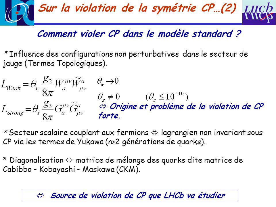 Sur la violation de la symétrie CP…(2) Comment violer CP dans le modèle standard ? * Influence des configurations non perturbatives dans le secteur de