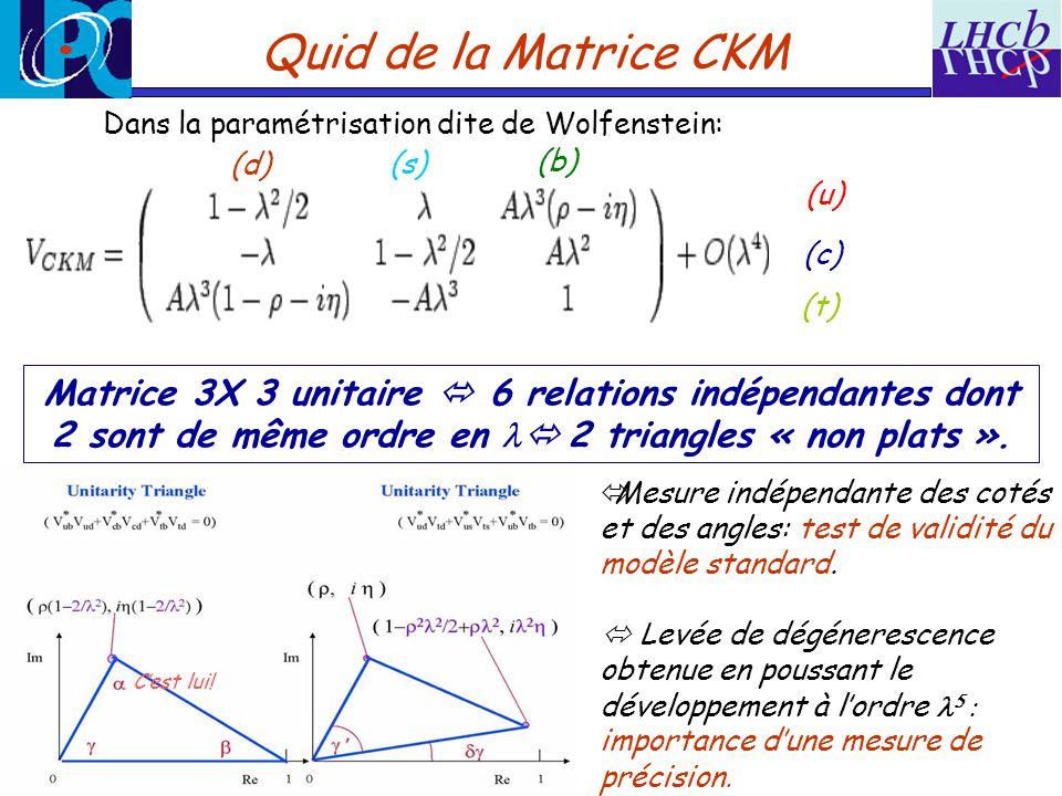 Quid de la Matrice CKM Matrice 3X 3 unitaire 6 relations indépendantes dont 2 sont de même ordre en 2 triangles « non plats ». Dans la paramétrisation