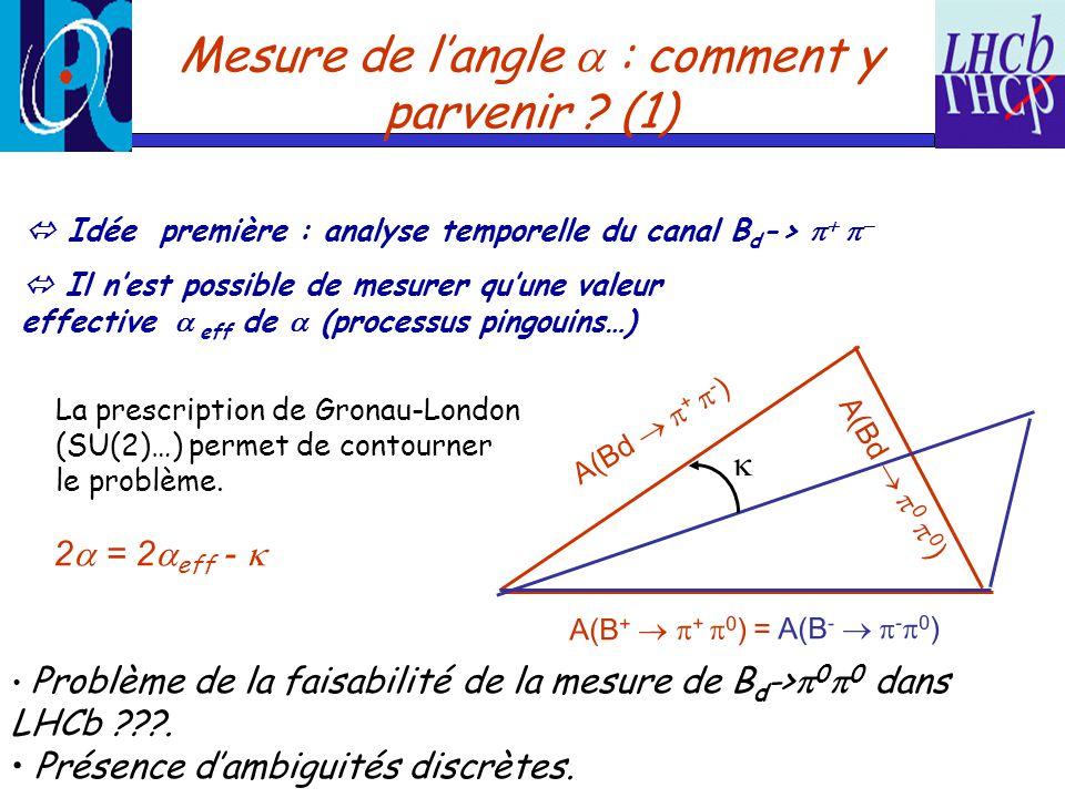 Mesure de langle : comment y parvenir ? (1) Idée première : analyse temporelle du canal B d -> Problème de la faisabilité de la mesure de B d -> 0 0 d