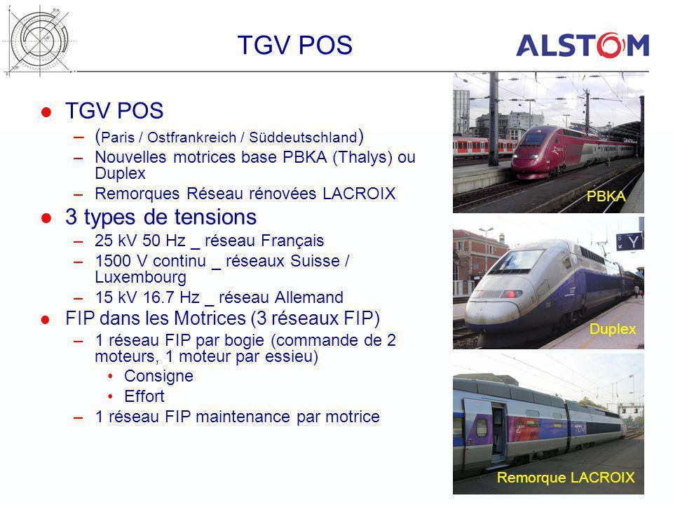 TGV POS –( Paris / Ostfrankreich / Süddeutschland ) –Nouvelles motrices base PBKA (Thalys) ou Duplex –Remorques Réseau rénovées LACROIX 3 types de ten
